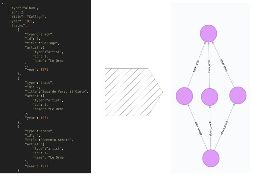 json_to_graph